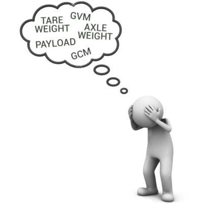 GVM, Payload Etc