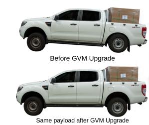 GVM Upgrade